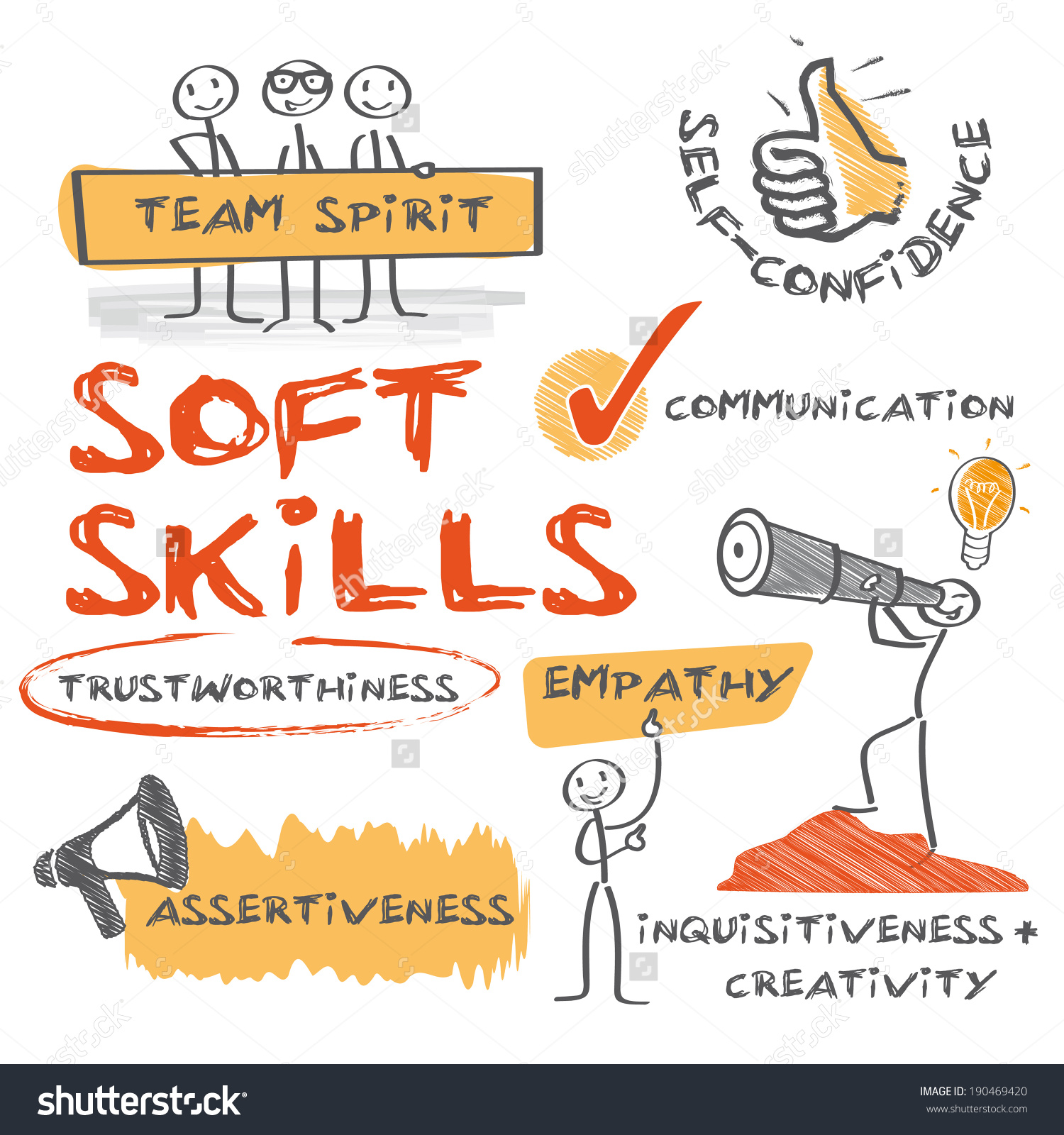 importance of soft skills for employers management essay Researchers and practitioners alike have raised the issue of the misalignment between the competencies which the business graduate attempts to impart and the.